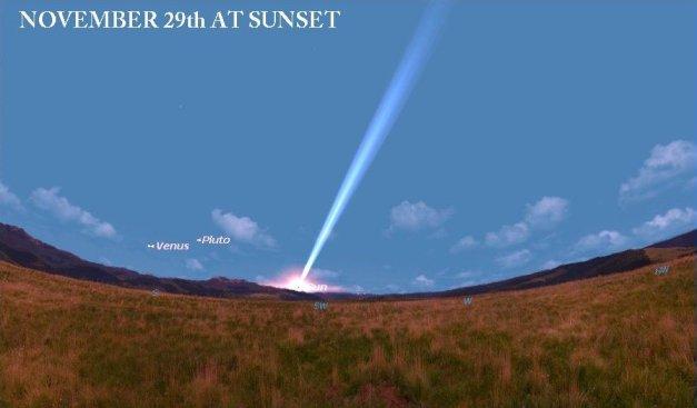 simulazione cometa ISON 4 novembre al tramonto, la lunghezza e forma della coda è del tutto arbitraria