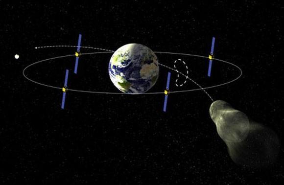 l'asteroide passera al di sotto dell'orbita dei satelliti geostazionari