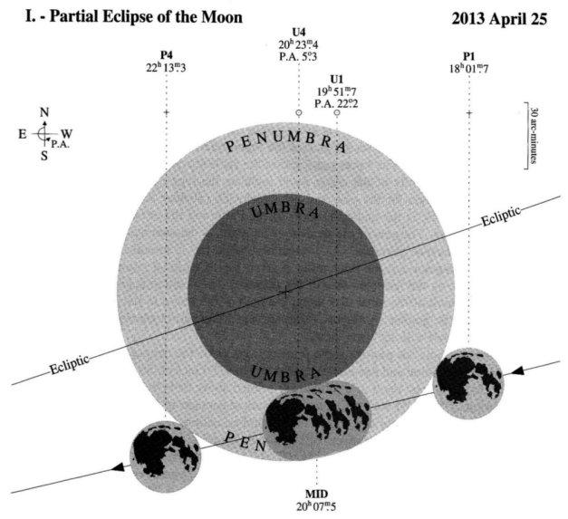 ecl_moon_2013_april_25